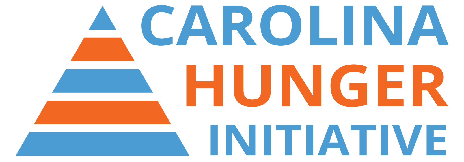Carolina Hunger Initiative